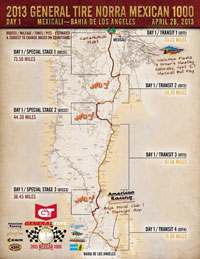 2013 Mexican 1000 Course Map